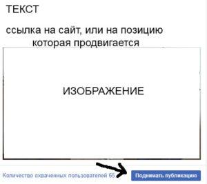 Facebook.com, реклама поста